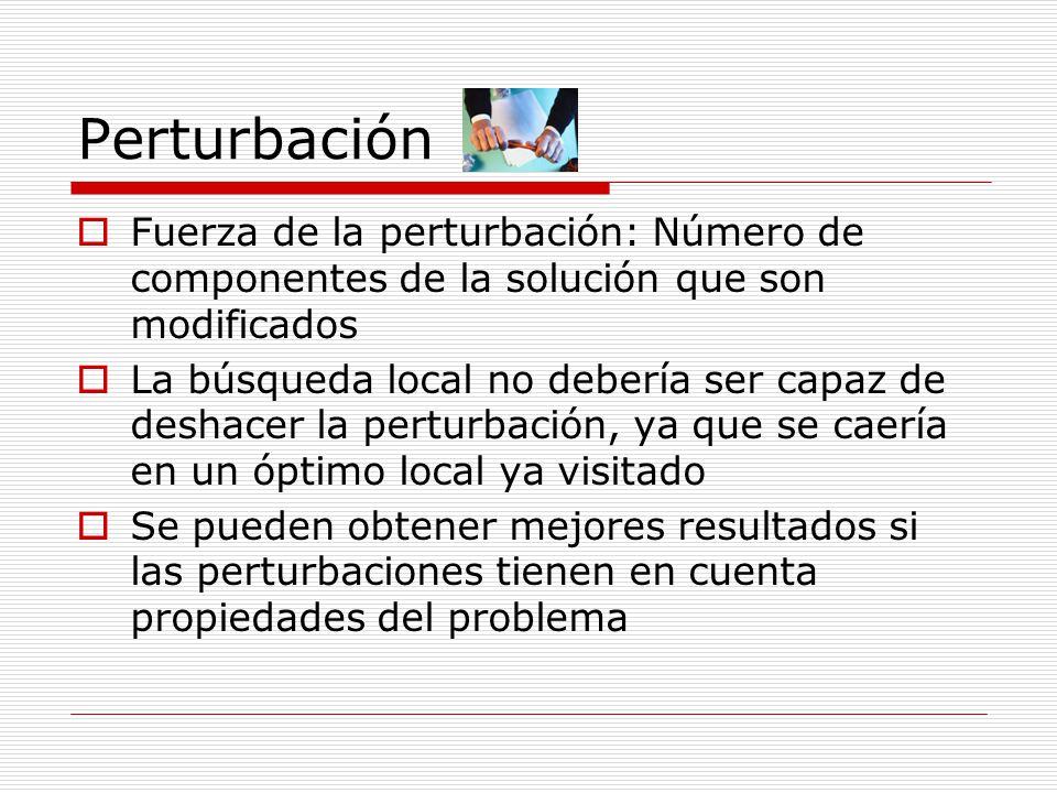 Perturbación Fuerza de la perturbación: Número de componentes de la solución que son modificados.