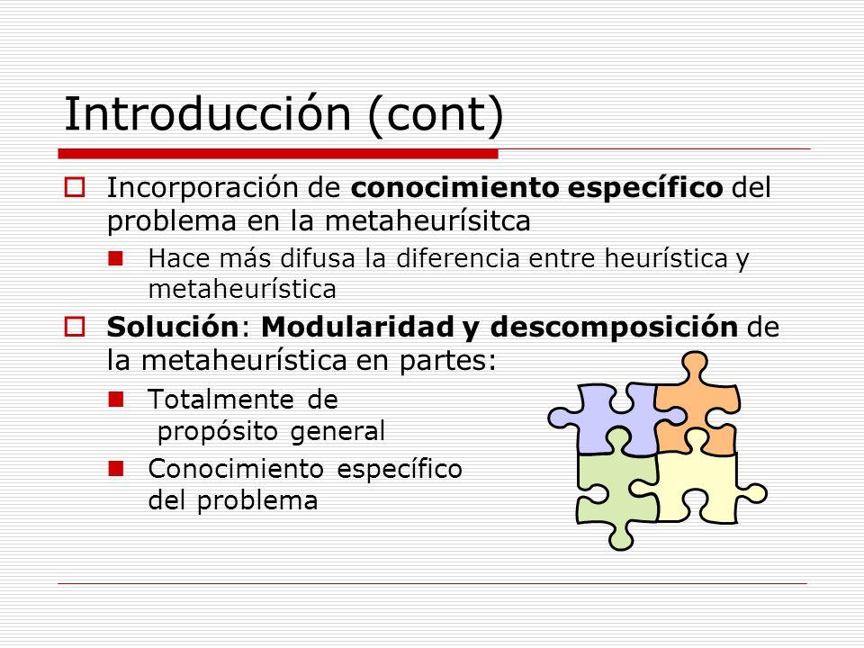 Introducción (cont) Incorporación de conocimiento específico del problema en la metaheurísitca.