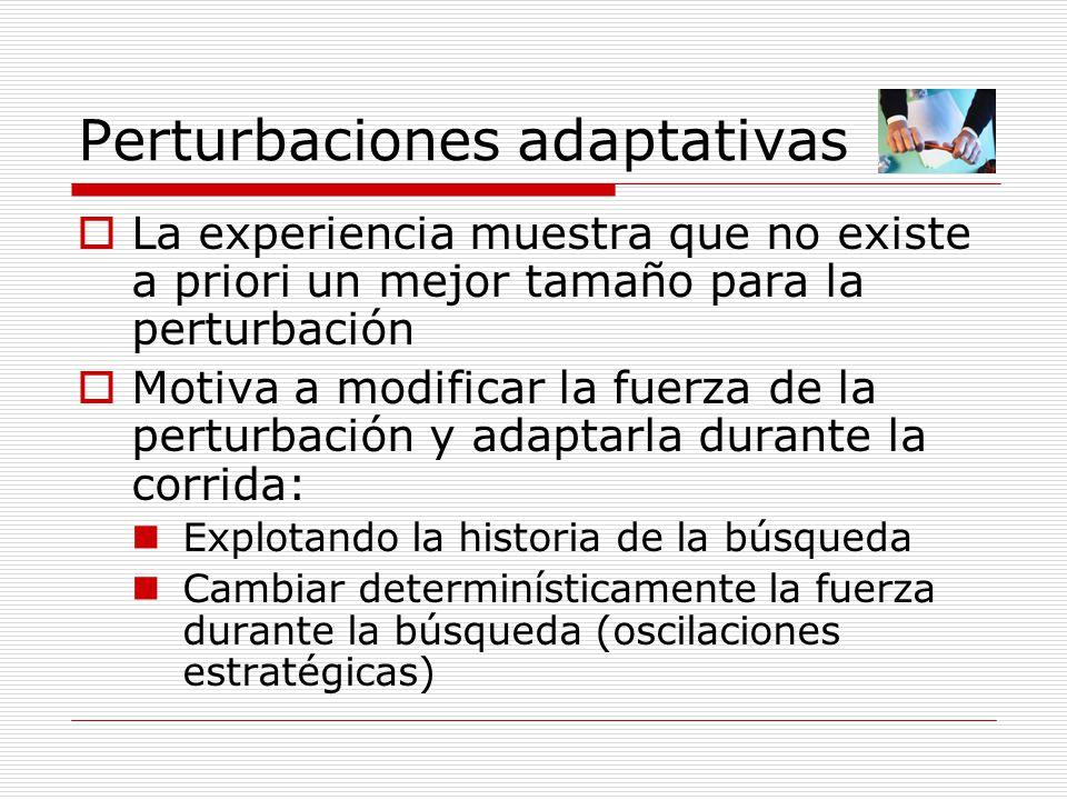 Perturbaciones adaptativas