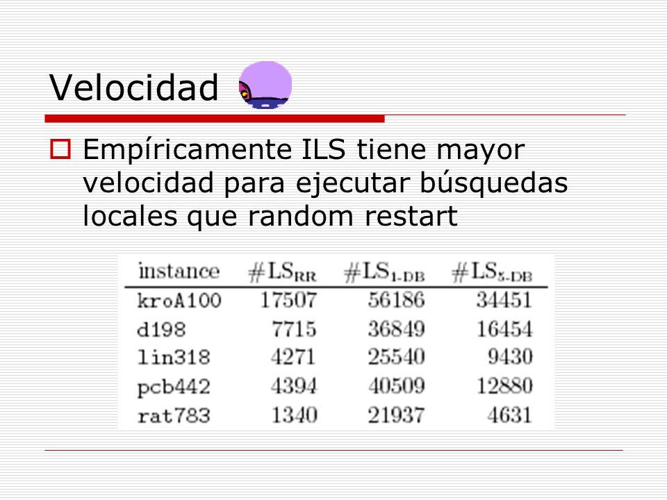 Velocidad Empíricamente ILS tiene mayor velocidad para ejecutar búsquedas locales que random restart.