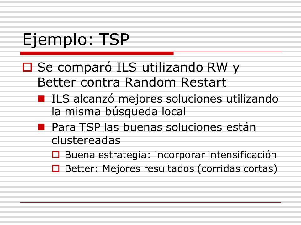 Ejemplo: TSP Se comparó ILS utilizando RW y Better contra Random Restart. ILS alcanzó mejores soluciones utilizando la misma búsqueda local.