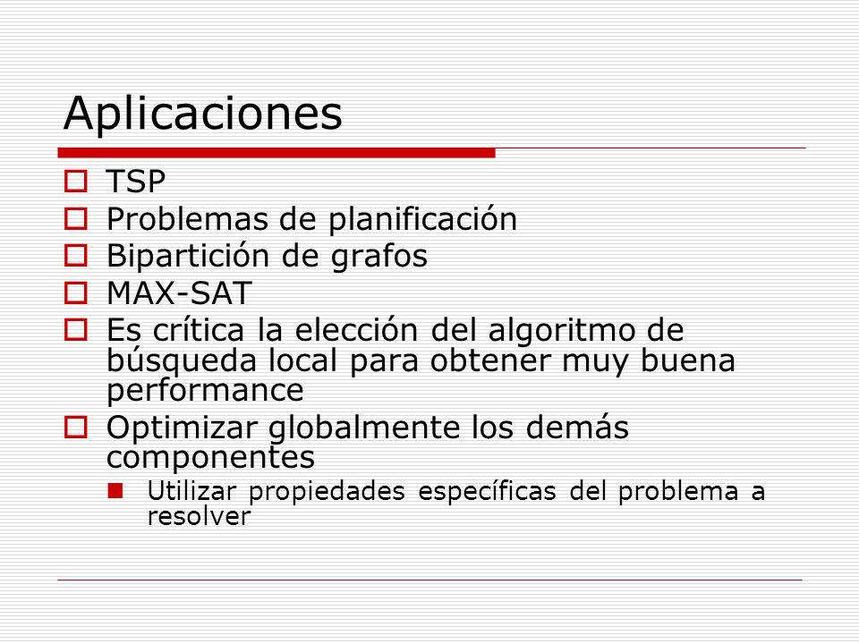 Aplicaciones TSP Problemas de planificación Bipartición de grafos