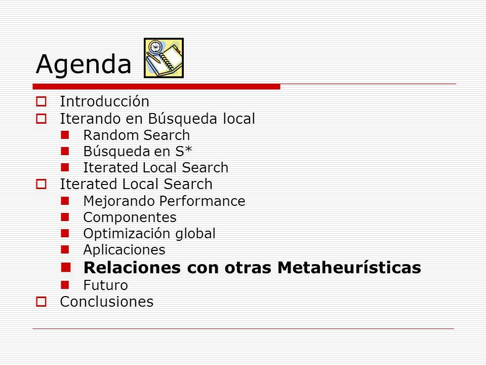 Agenda Relaciones con otras Metaheurísticas Introducción