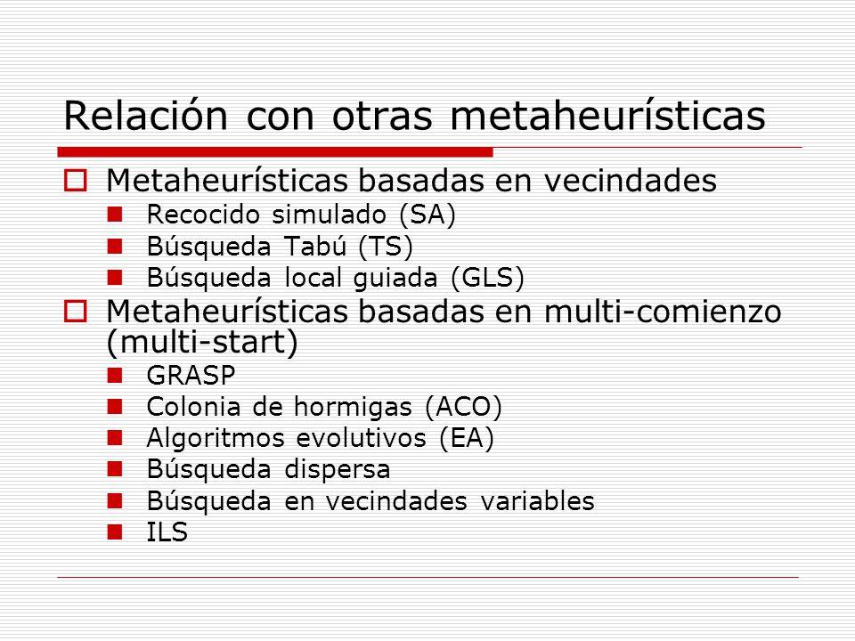 Relación con otras metaheurísticas