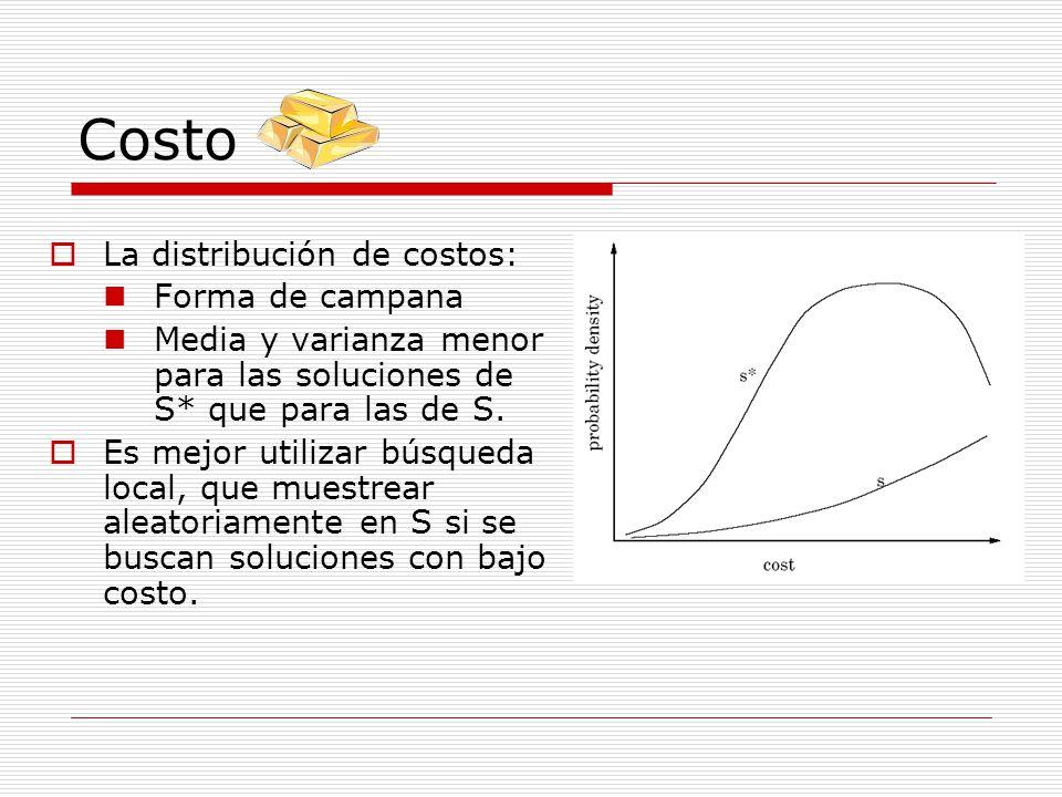 Costo La distribución de costos: Forma de campana