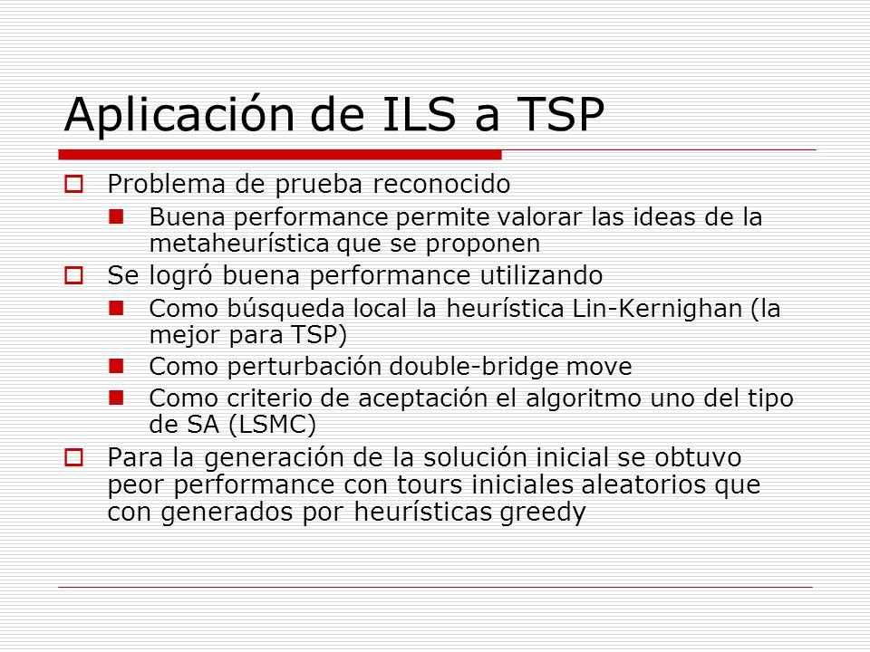 Aplicación de ILS a TSP Problema de prueba reconocido