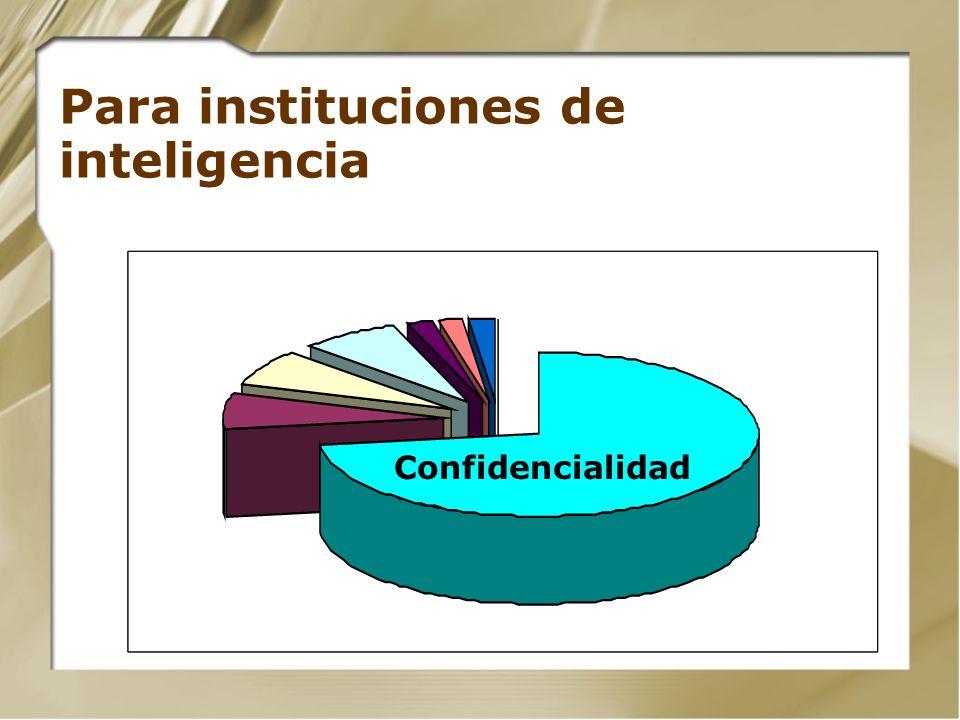 Para instituciones de inteligencia