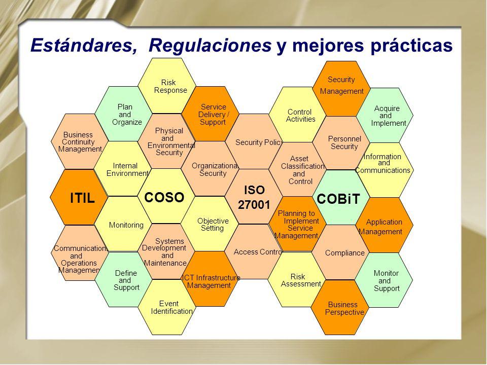 Estándares, Regulaciones y mejores prácticas