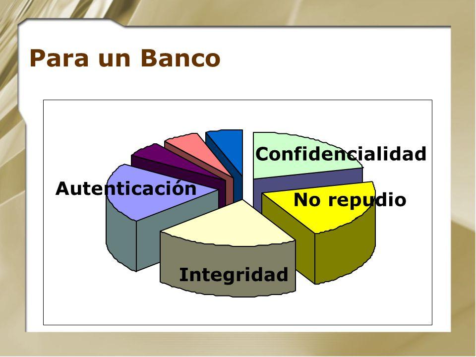 Para un Banco Confidencialidad Autenticación No repudio Integridad