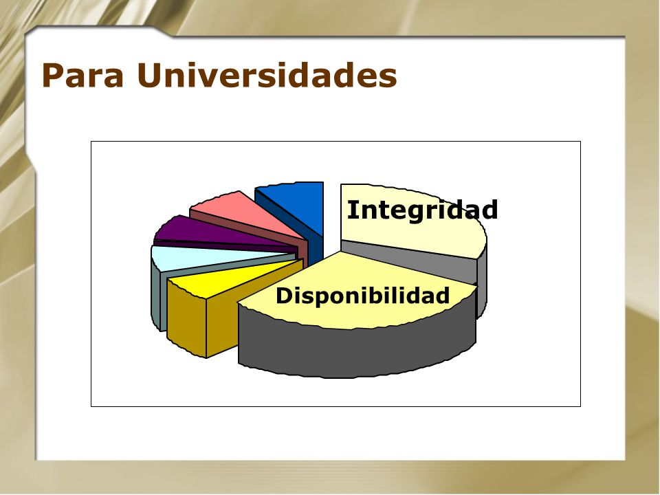 Para Universidades Integridad Disponibilidad