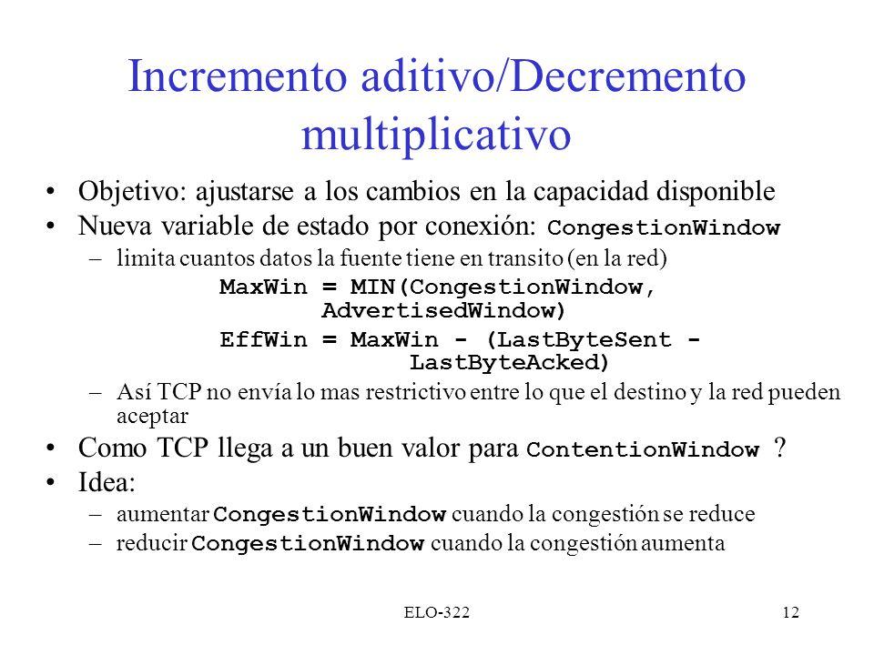 Incremento aditivo/Decremento multiplicativo
