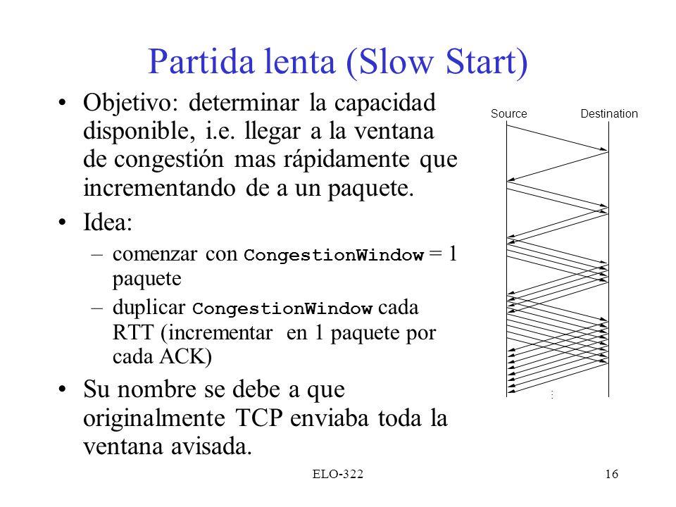 Partida lenta (Slow Start)