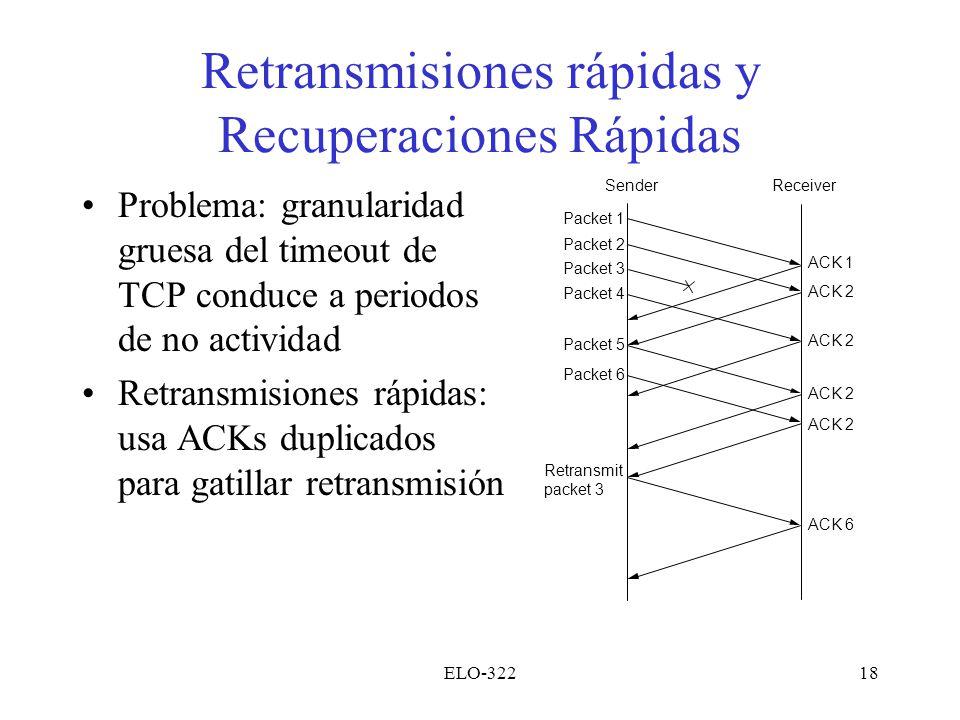 Retransmisiones rápidas y Recuperaciones Rápidas