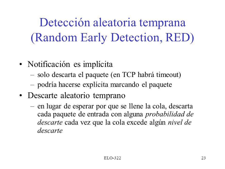 Detección aleatoria temprana (Random Early Detection, RED)