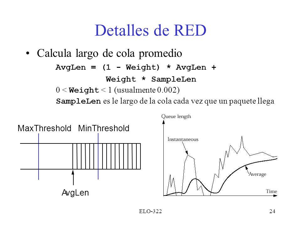 Detalles de RED Calcula largo de cola promedio