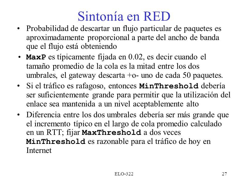 Sintonía en RED