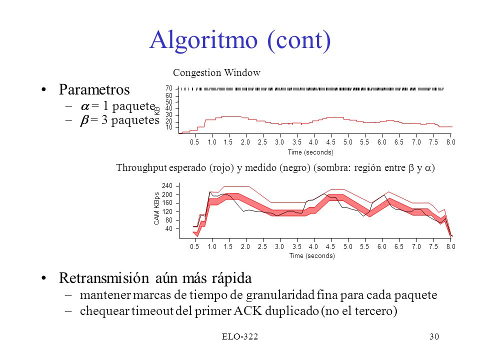 Algoritmo (cont) Congestion Window Parametros