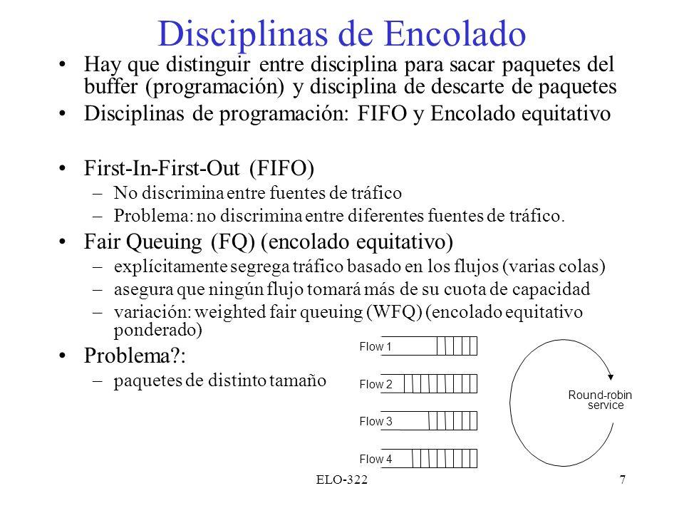 Disciplinas de Encolado