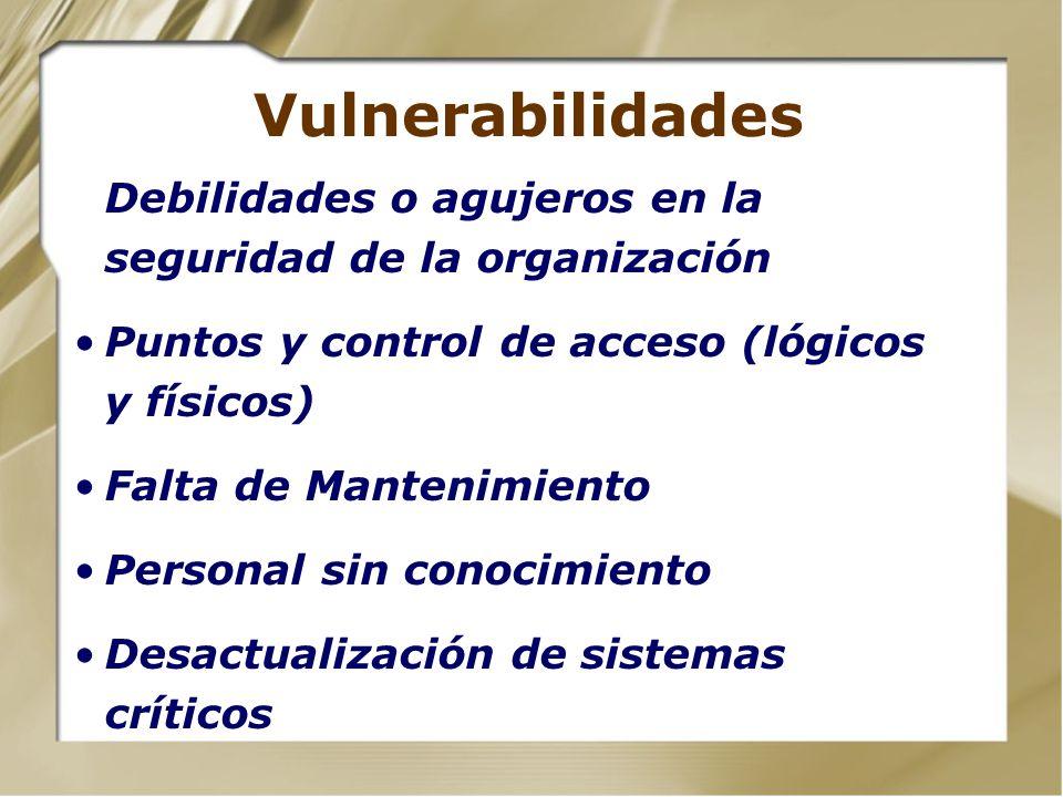 Vulnerabilidades Debilidades o agujeros en la seguridad de la organización. Puntos y control de acceso (lógicos y físicos)