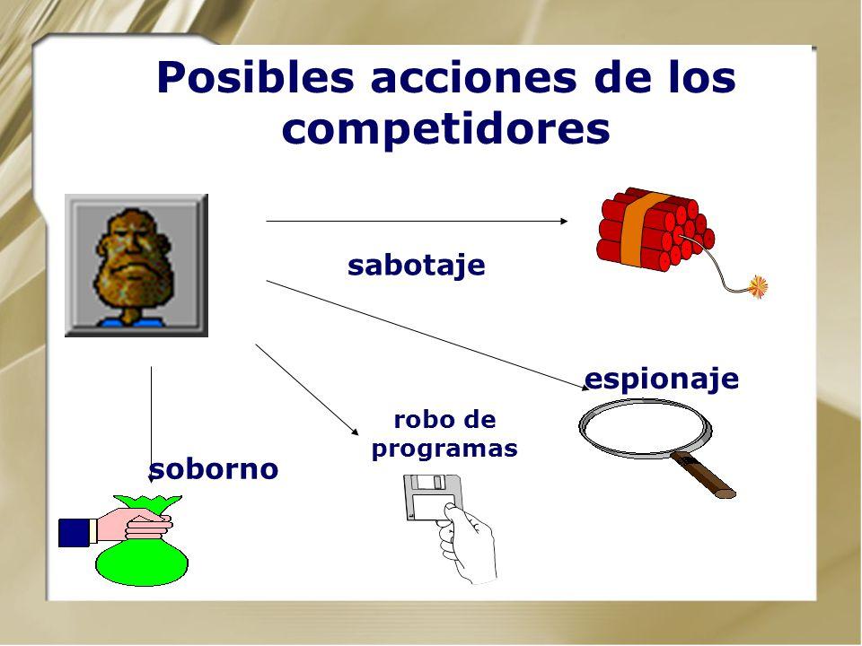 Posibles acciones de los competidores