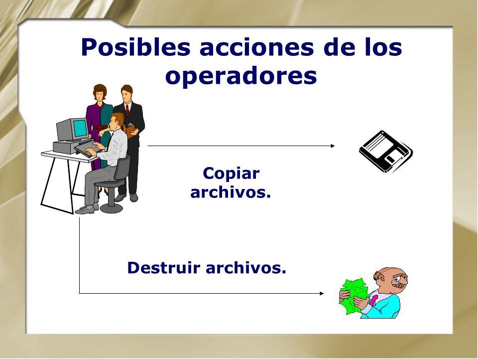 Posibles acciones de los operadores