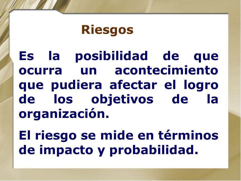 Riesgos Es la posibilidad de que ocurra un acontecimiento que pudiera afectar el logro de los objetivos de la organización.