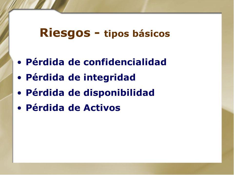 Riesgos - tipos básicos