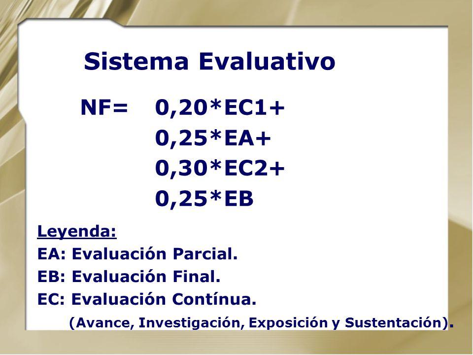 Sistema Evaluativo NF= 0,20*EC1+ 0,25*EA+ 0,30*EC2+ 0,25*EB Leyenda: