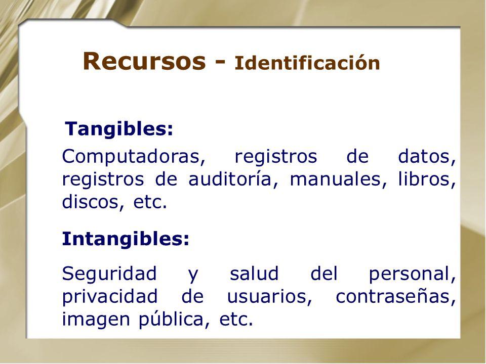 Recursos - Identificación