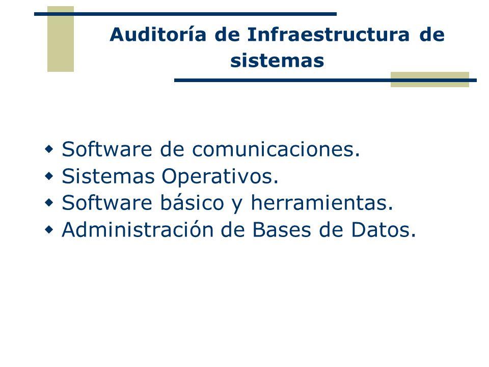 Auditoría de Infraestructura de sistemas