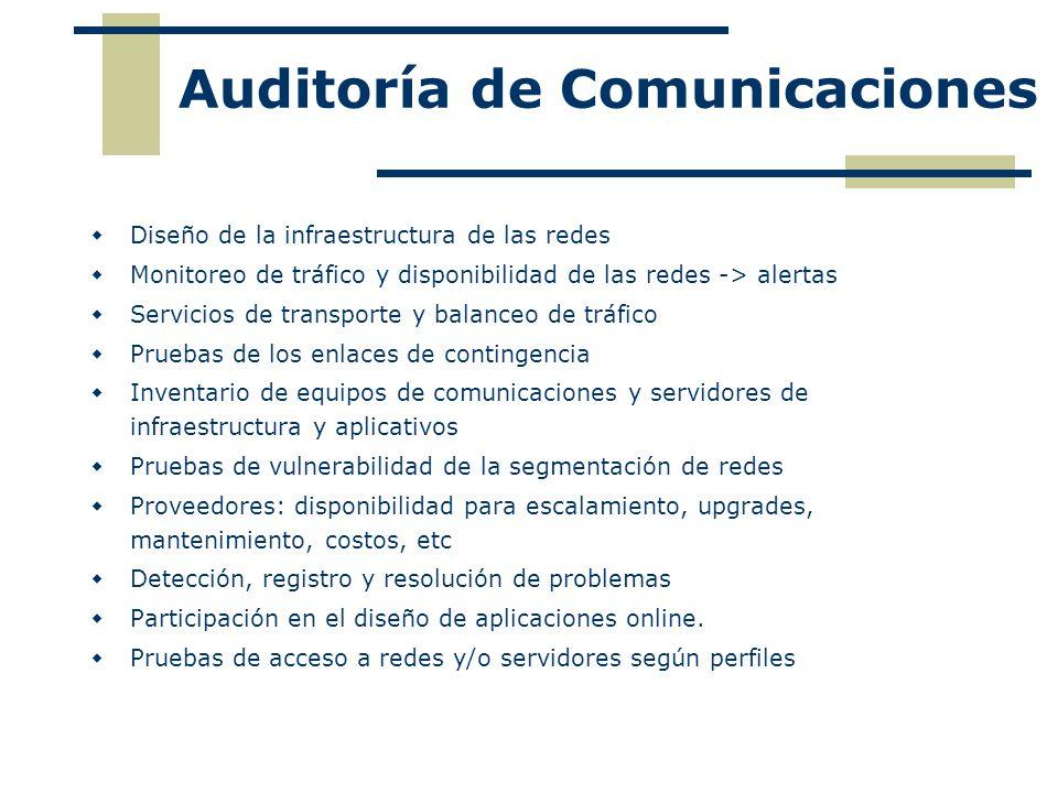 Auditoría de Comunicaciones
