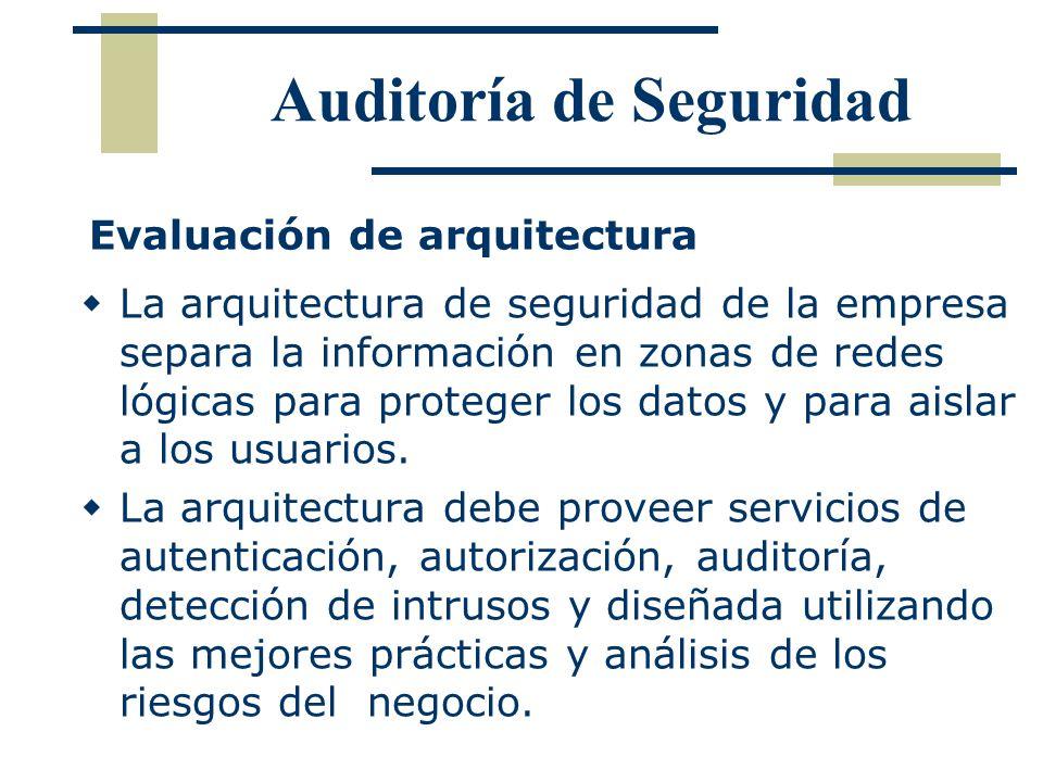 Auditoría de Seguridad