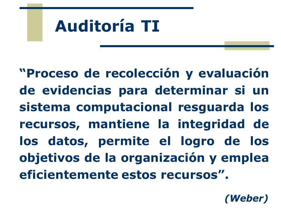 Auditoría TI