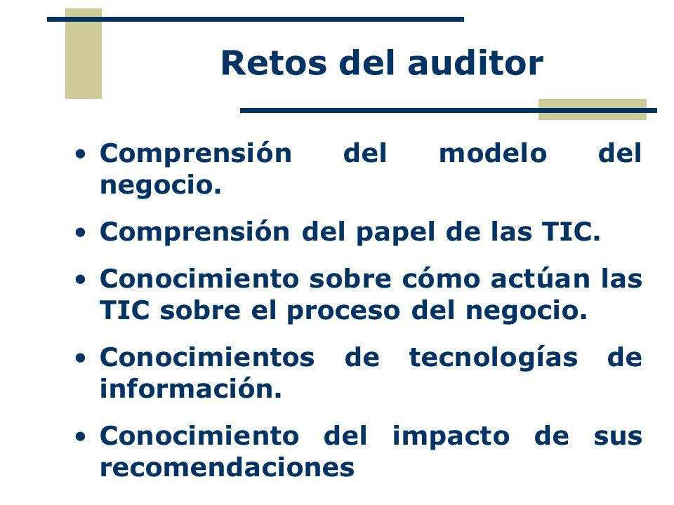 Retos del auditor Comprensión del modelo del negocio.
