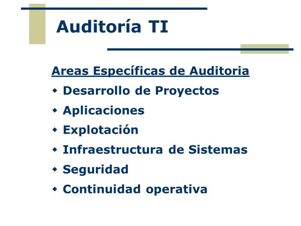 Auditoría TI Areas Específicas de Auditoria Desarrollo de Proyectos