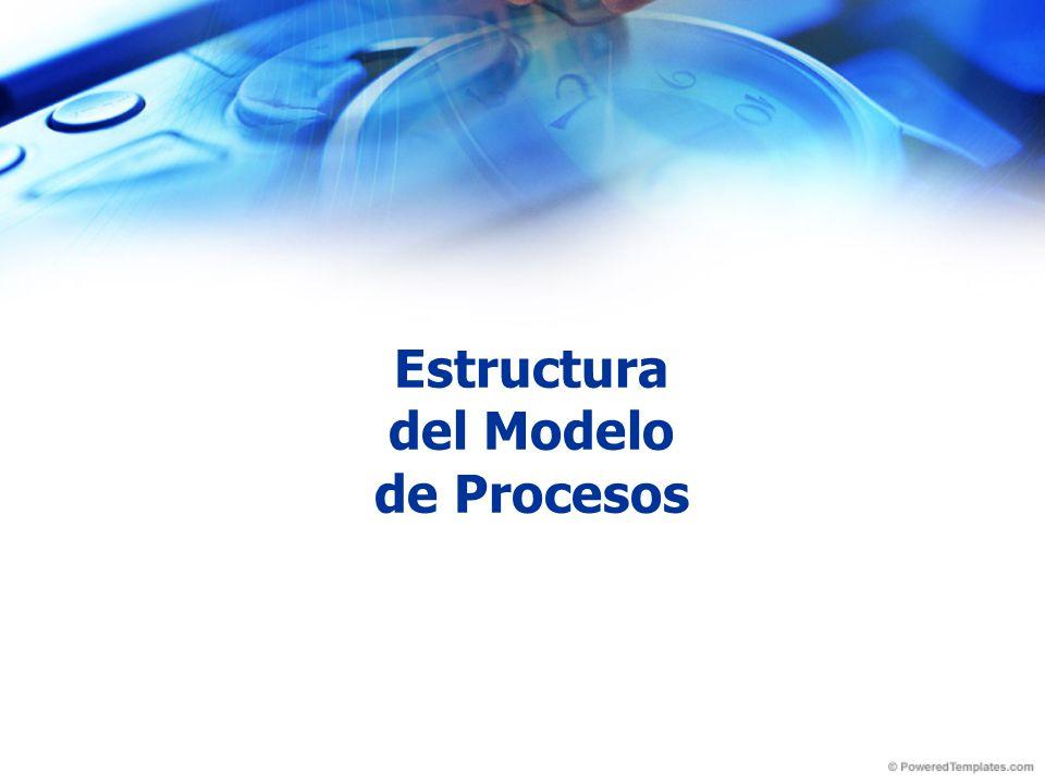 Estructura del Modelo de Procesos