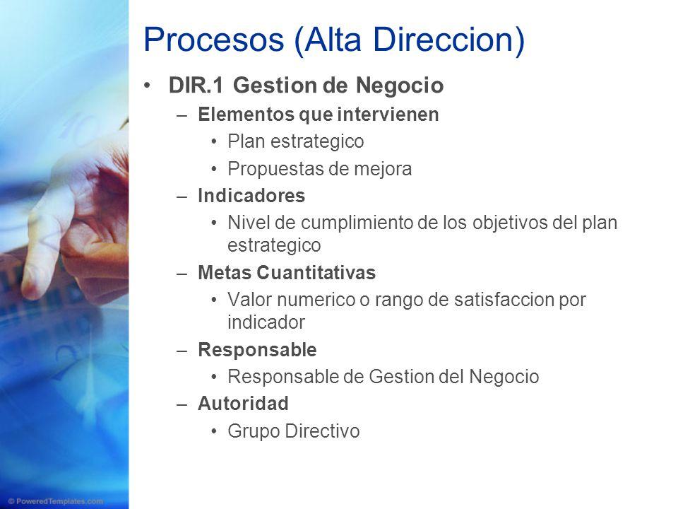 Procesos (Alta Direccion)