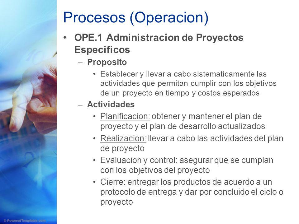 Procesos (Operacion) OPE.1 Administracion de Proyectos Especificos