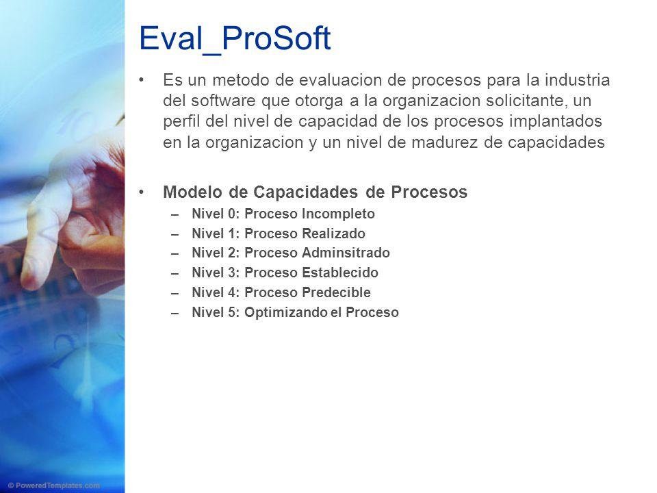 Eval_ProSoft
