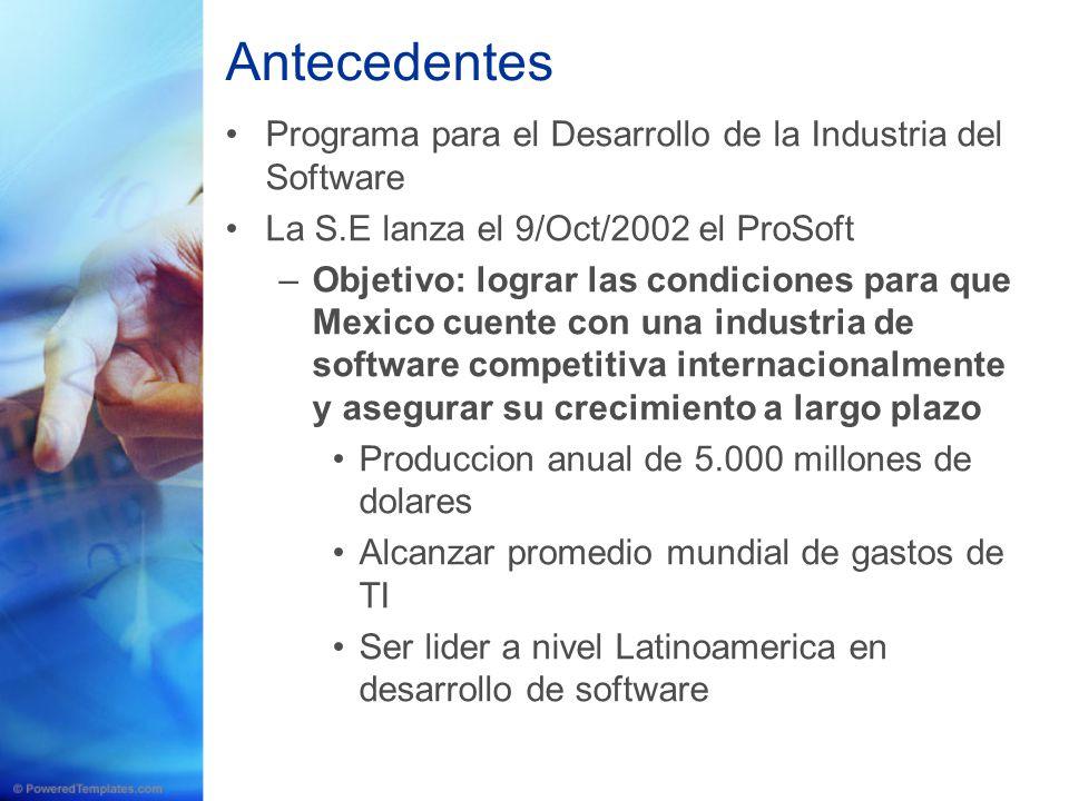 Antecedentes Programa para el Desarrollo de la Industria del Software
