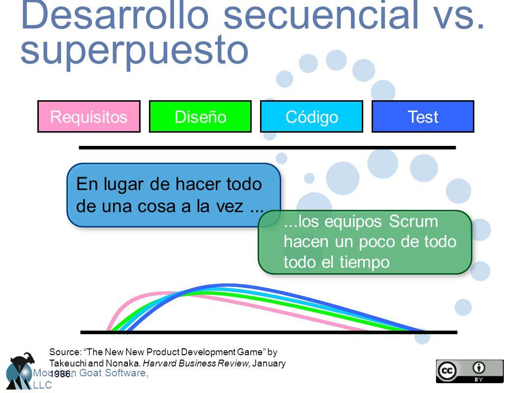 Desarrollo secuencial vs. superpuesto