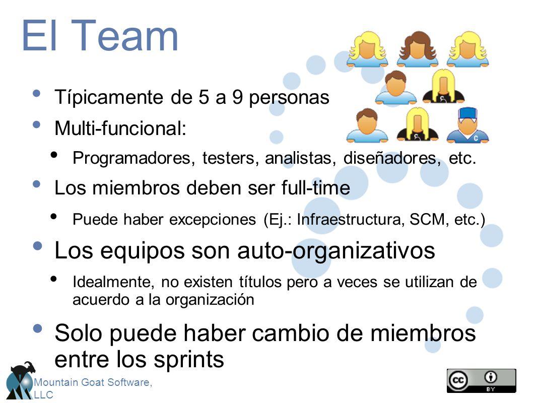 El Team Los equipos son auto-organizativos