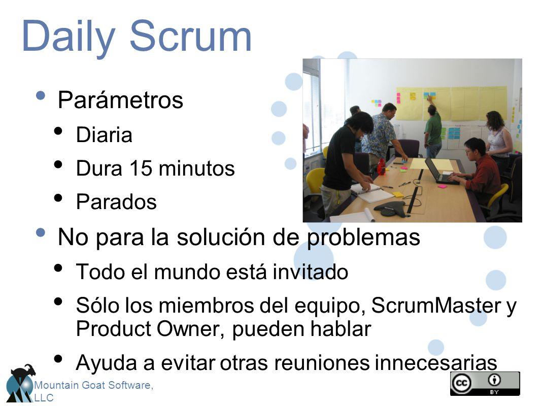 Daily Scrum Parámetros No para la solución de problemas Diaria