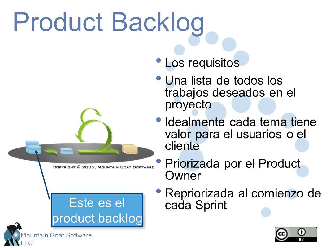 Este es el product backlog
