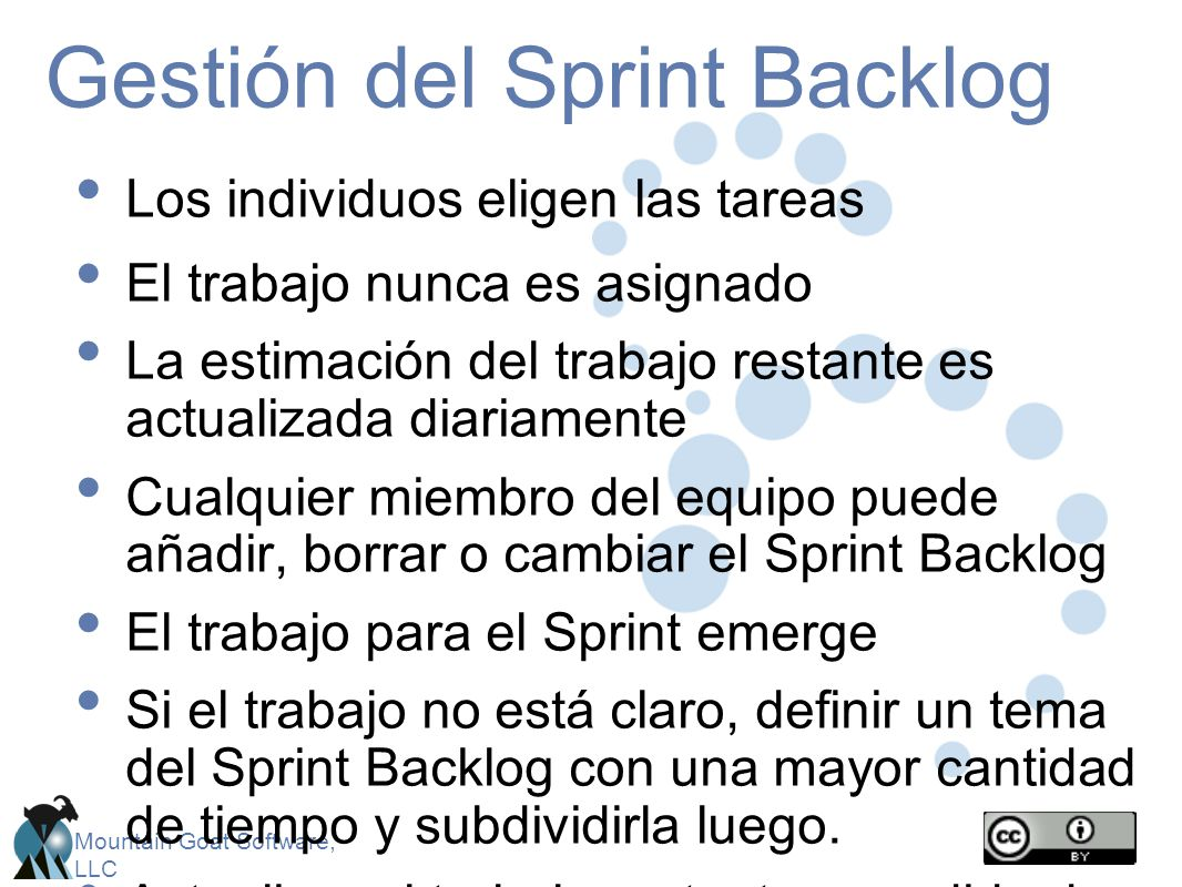 Gestión del Sprint Backlog