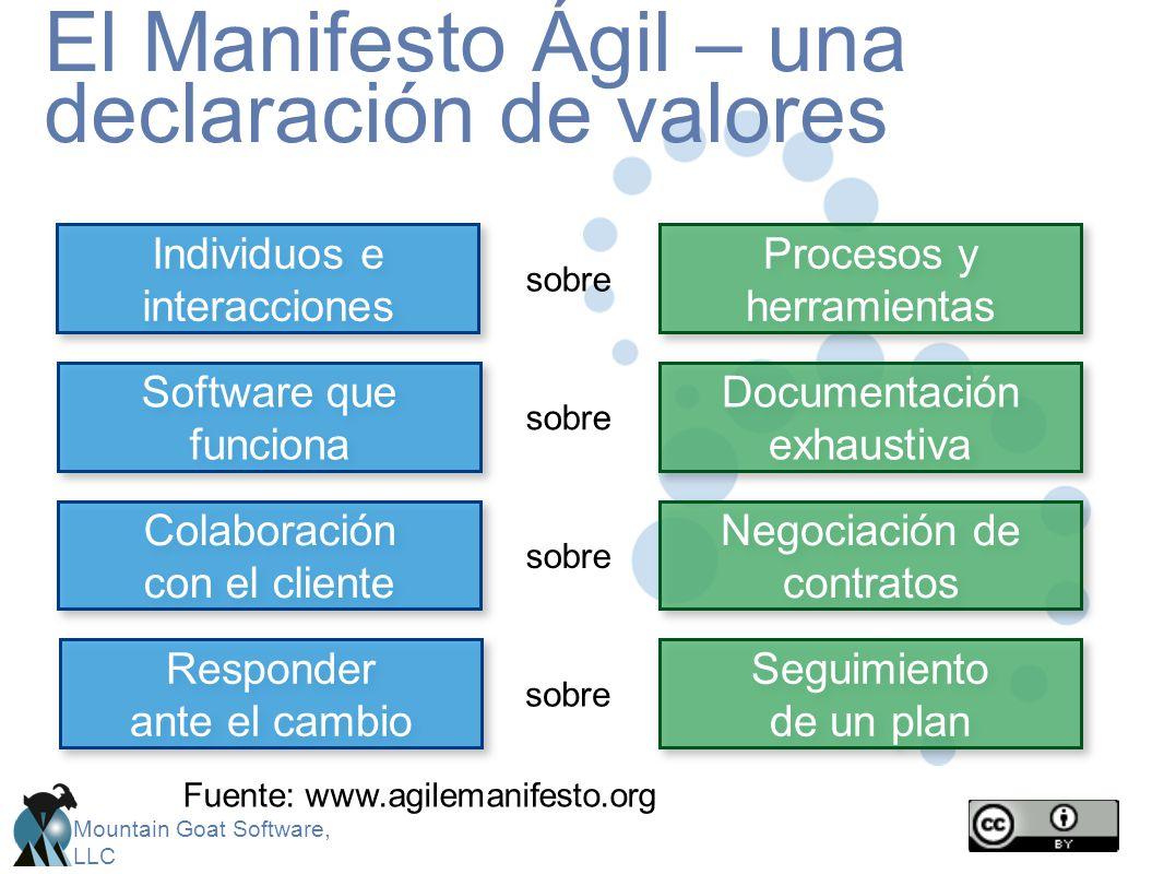 El Manifesto Ágil – una declaración de valores