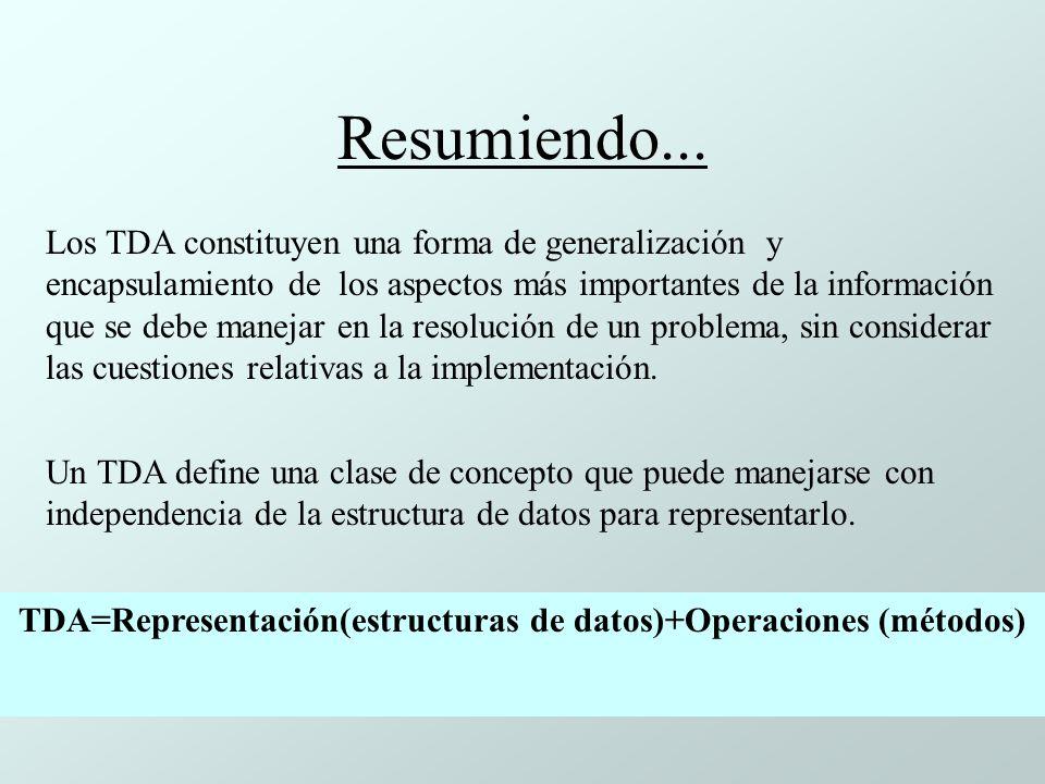 TDA=Representación(estructuras de datos)+Operaciones (métodos)