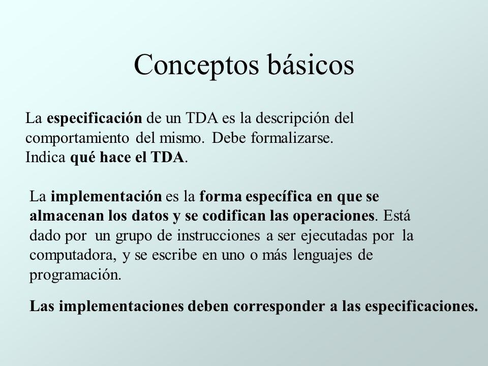Conceptos básicos La especificación de un TDA es la descripción del comportamiento del mismo. Debe formalizarse.