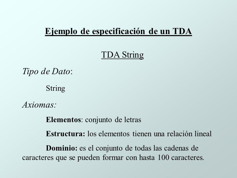 Ejemplo de especificación de un TDA
