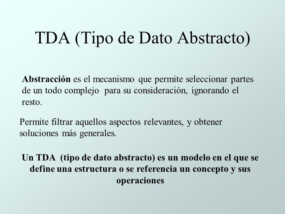 TDA (Tipo de Dato Abstracto)
